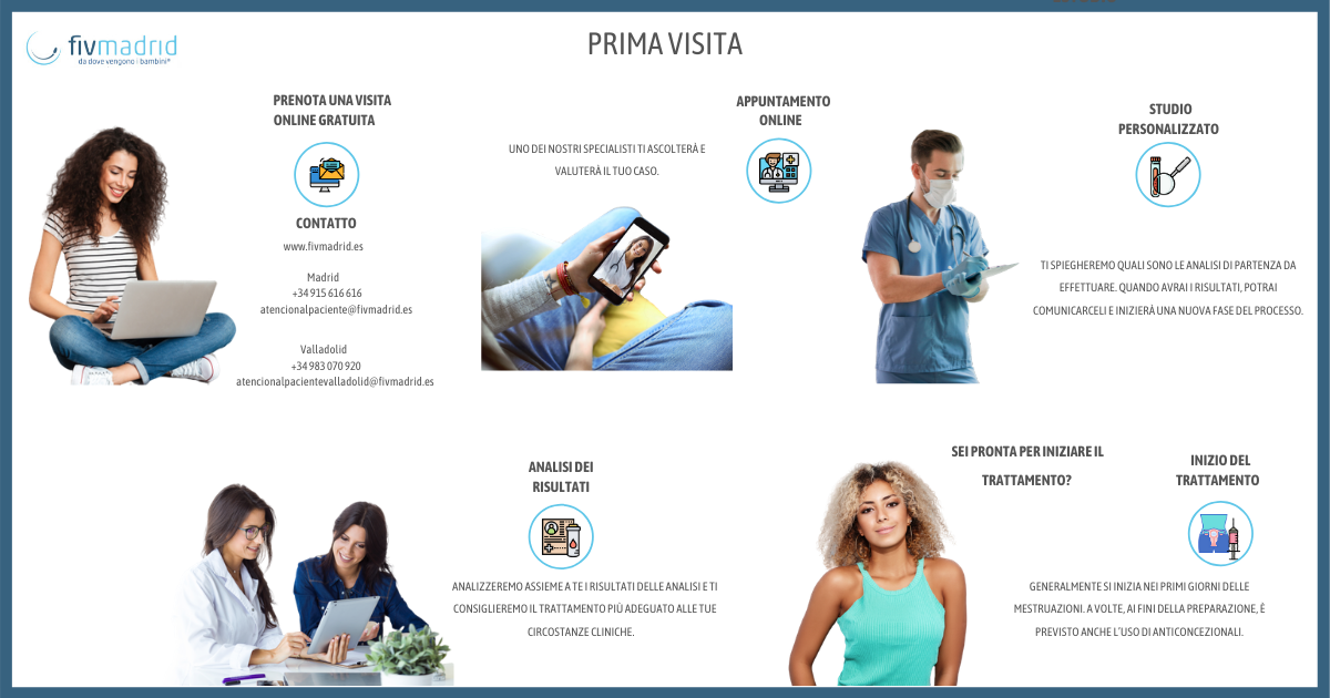 Visite online per pazienti italiane
